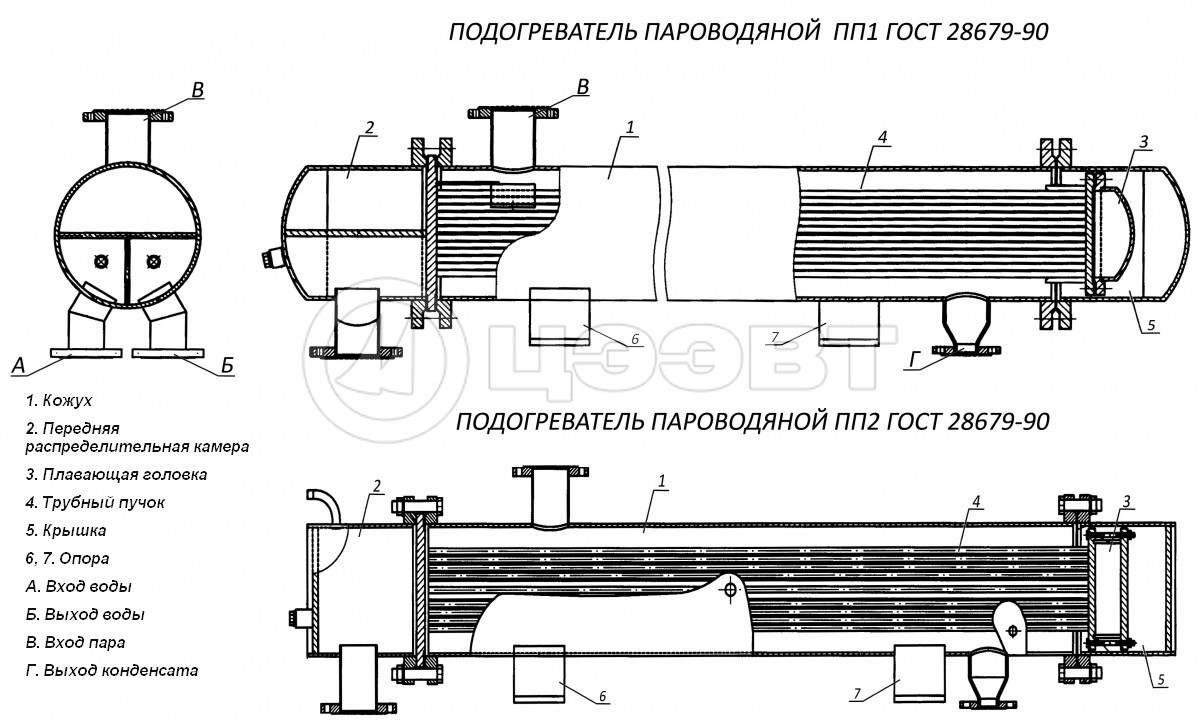 Рисунок 2. Схематическое устройство подогревателей типа ПП1 и ПП2.